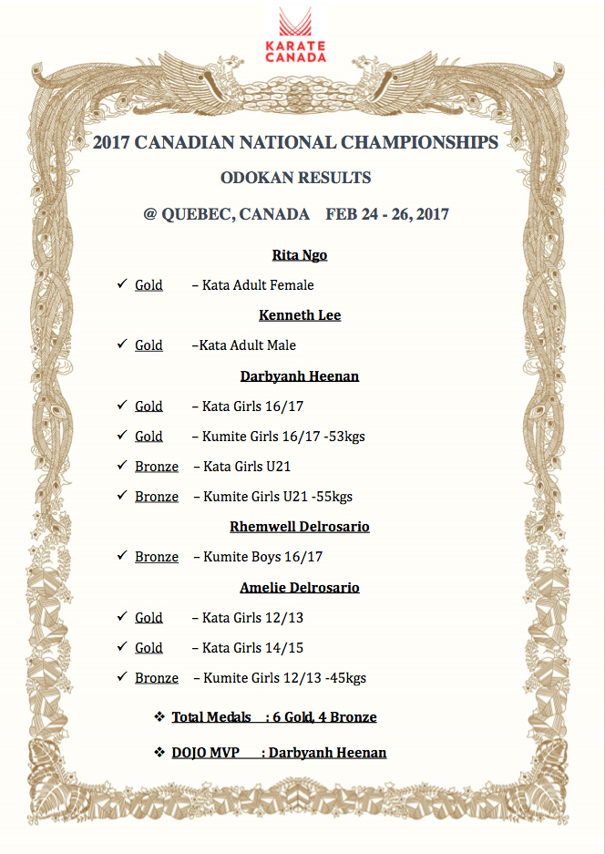 201702CanadianNationalTournamentResults