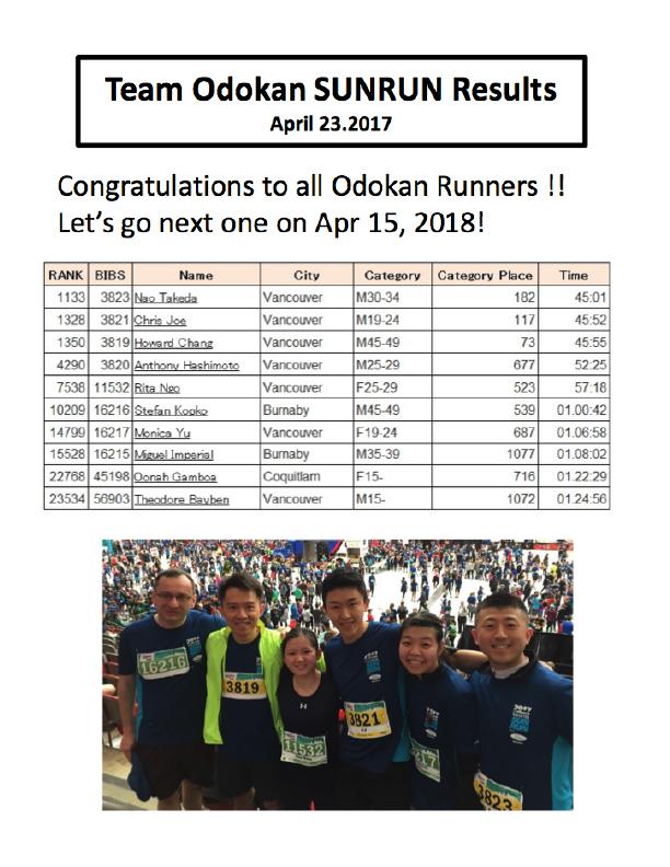 SUNRUN-Results-2017