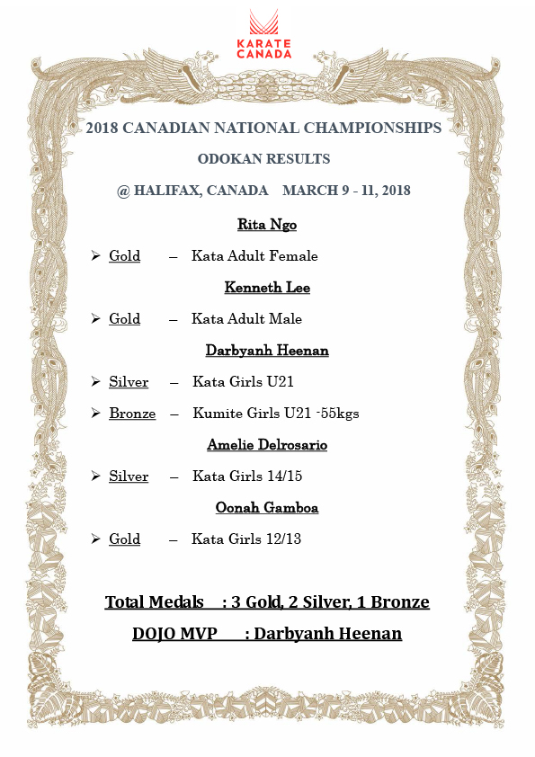 201803-Canadian-National-Tournament-Results